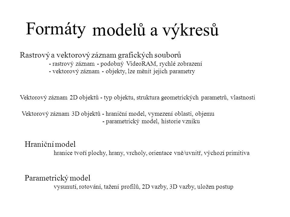 Formáty modelů a výkresů