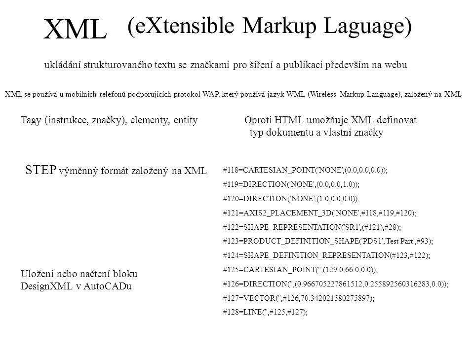 XML (eXtensible Markup Laguage) STEP výměnný formát založený na XML