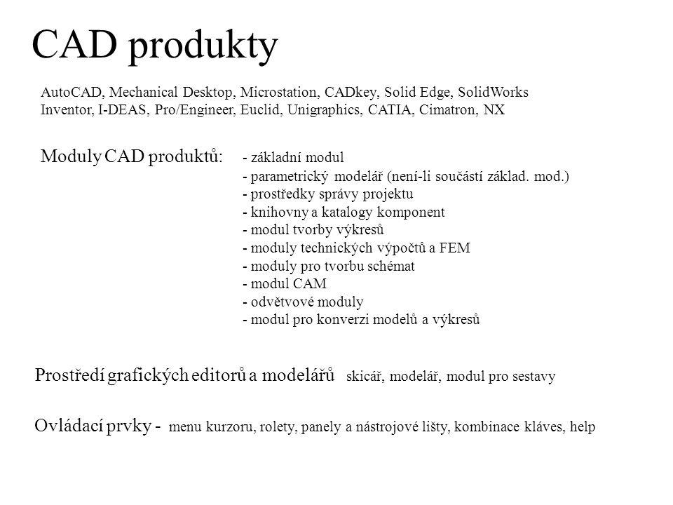 CAD produkty Moduly CAD produktů: - základní modul