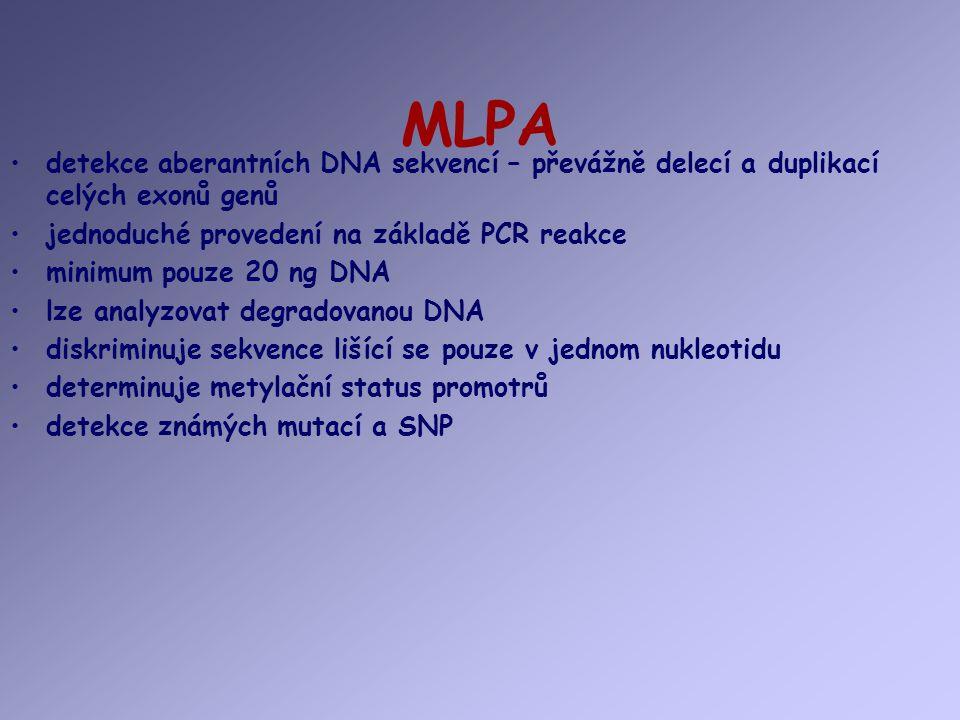 MLPA detekce aberantních DNA sekvencí – převážně delecí a duplikací celých exonů genů. jednoduché provedení na základě PCR reakce.