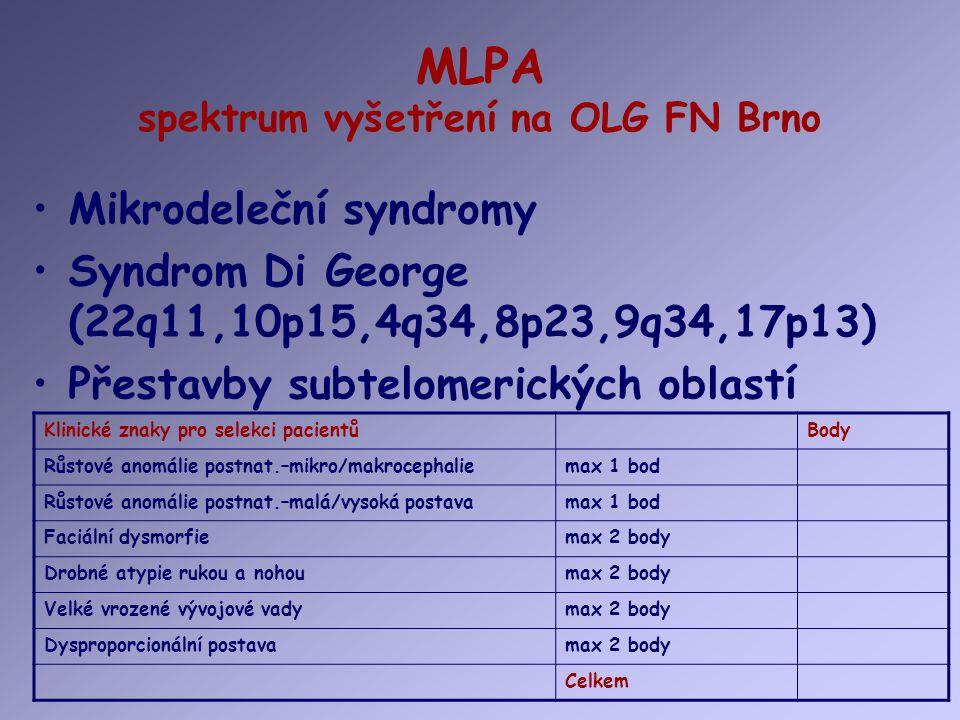 MLPA spektrum vyšetření na OLG FN Brno