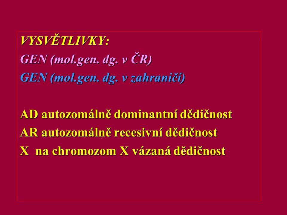 VYSVĚTLIVKY: GEN (mol.gen. dg. v ČR) GEN (mol.gen. dg. v zahraničí) AD autozomálně dominantní dědičnost.