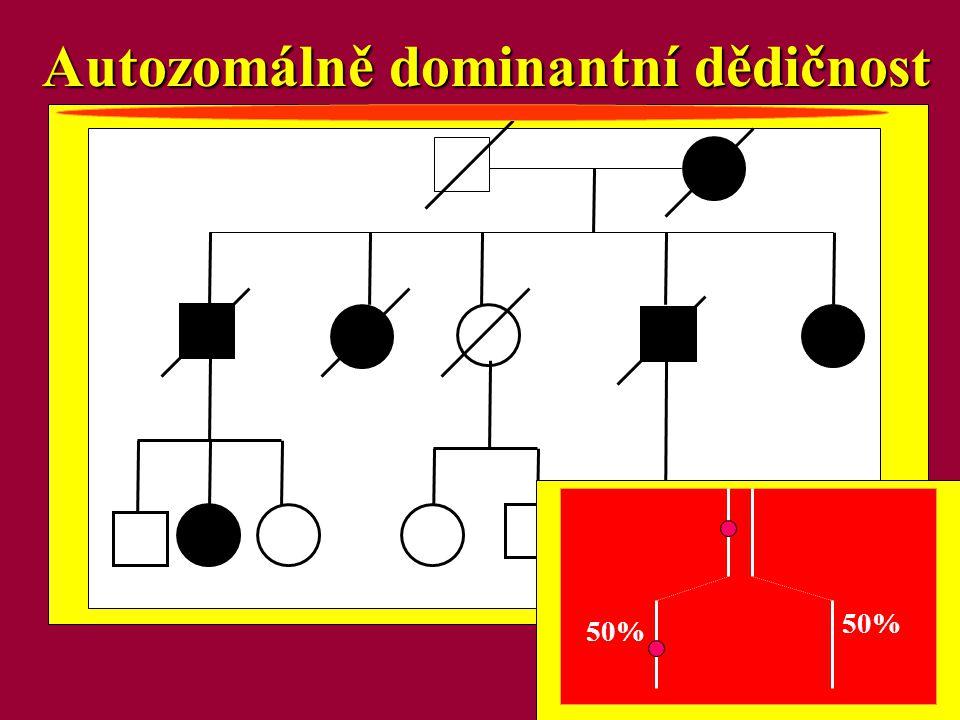 Autozomálně dominantní dědičnost