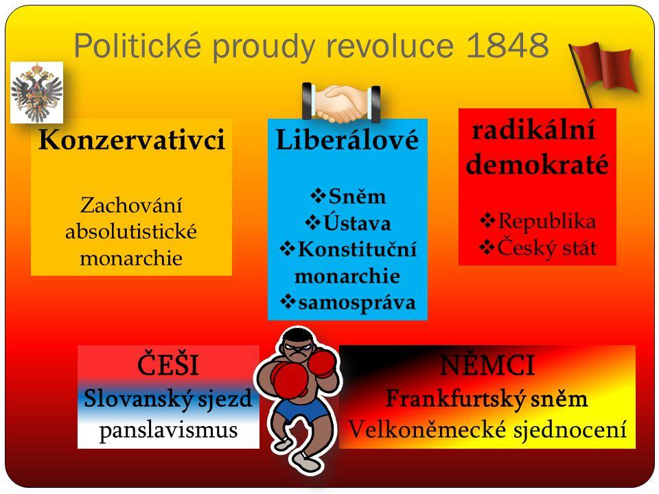 Politické proudy revoluce 1848