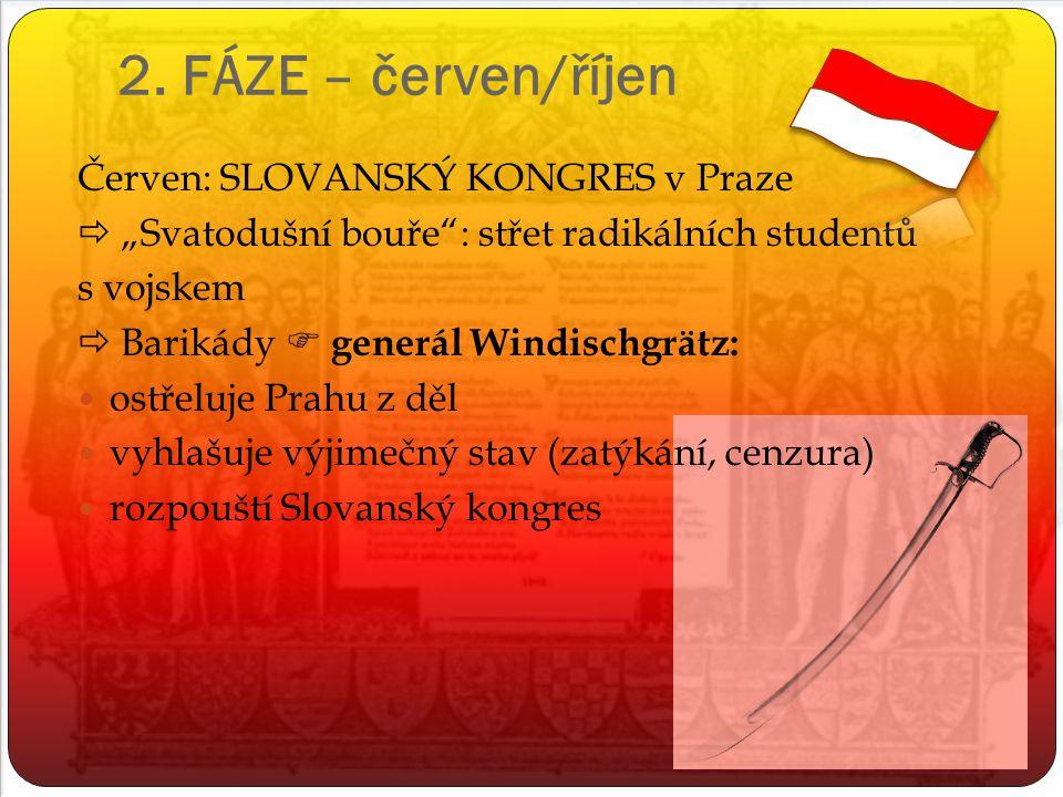 2. FÁZE – červen/říjen Červen: SLOVANSKÝ KONGRES v Praze
