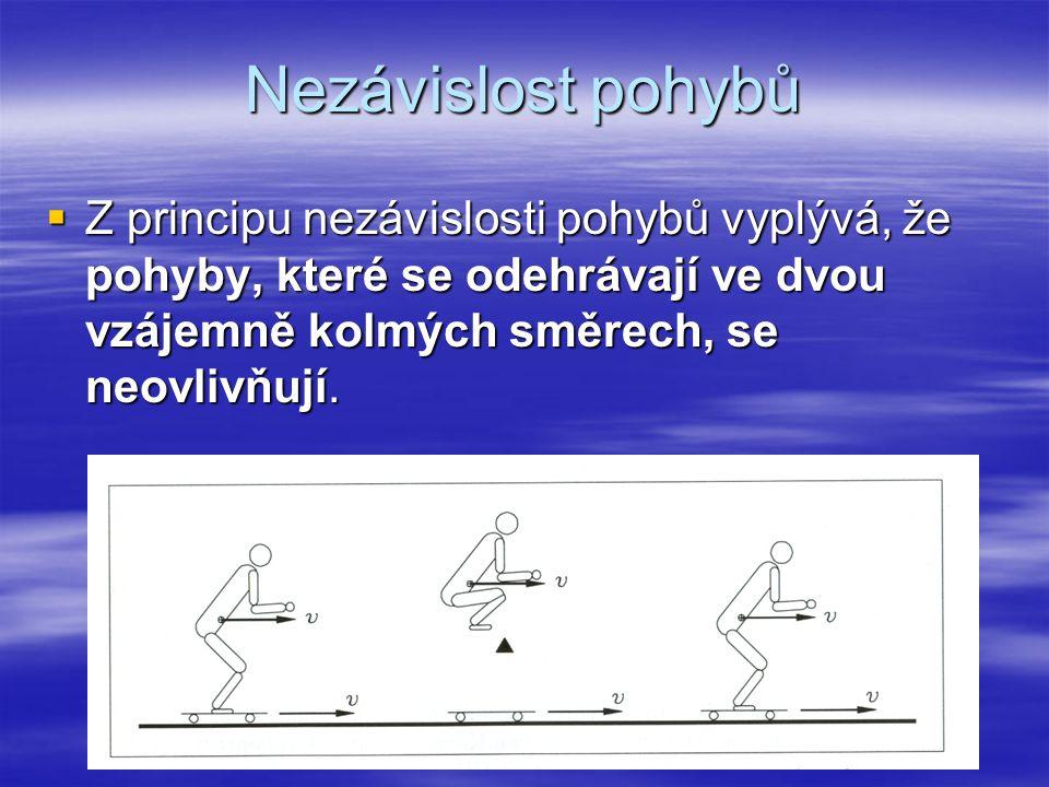 Nezávislost pohybů Z principu nezávislosti pohybů vyplývá, že pohyby, které se odehrávají ve dvou vzájemně kolmých směrech, se neovlivňují.