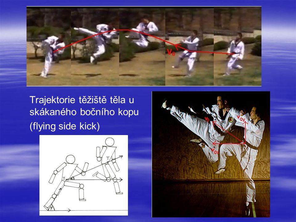 Trajektorie těžiště těla u skákaného bočního kopu (flying side kick)