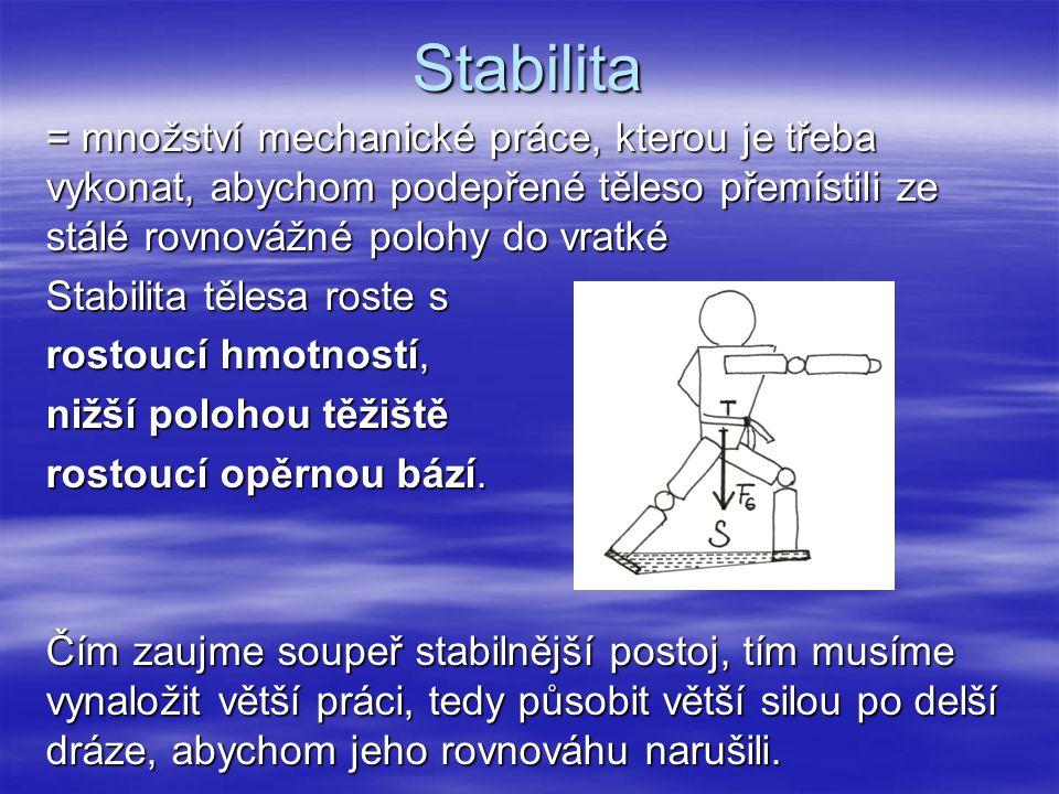 Stabilita
