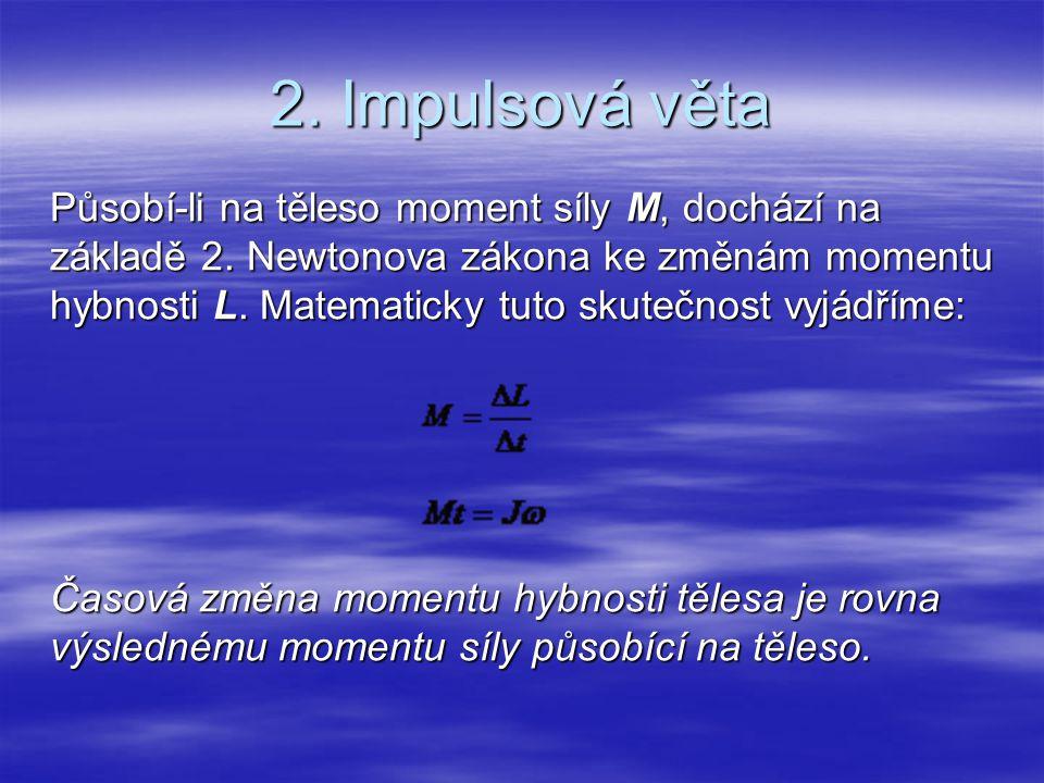 2. Impulsová věta