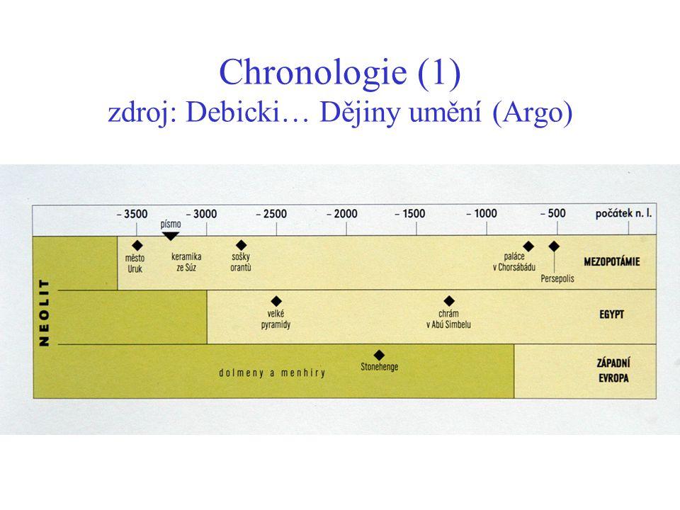 Chronologie (1) zdroj: Debicki… Dějiny umění (Argo)
