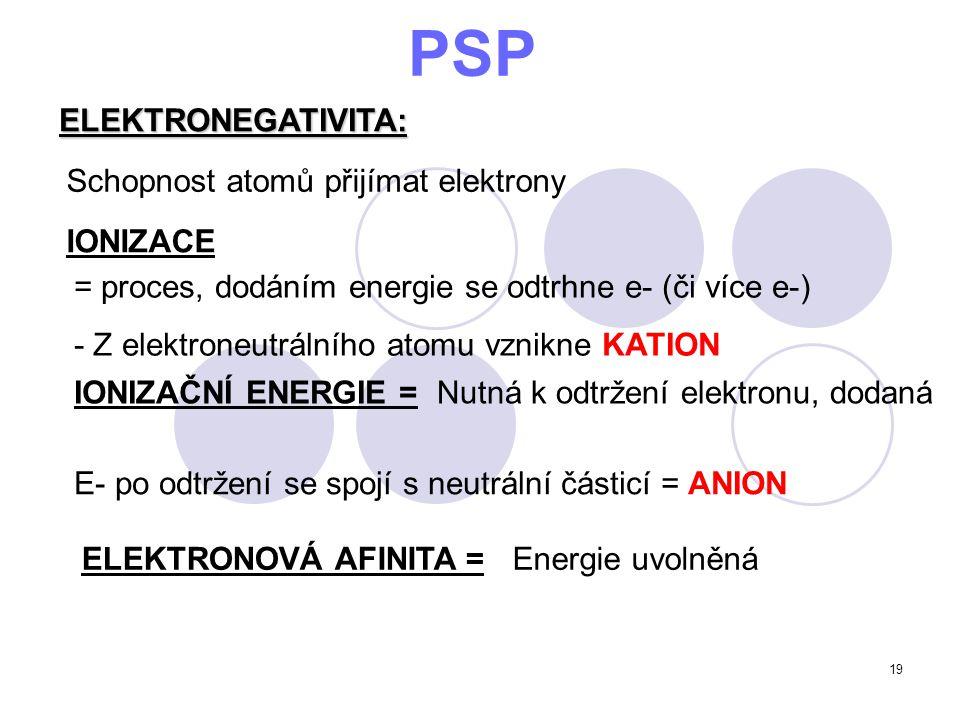 PSP ELEKTRONEGATIVITA: Schopnost atomů přijímat elektrony IONIZACE