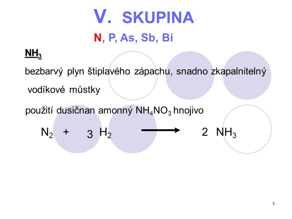 V. SKUPINA N, P, As, Sb, Bi N2 + H2 NH3 2 3 NH3