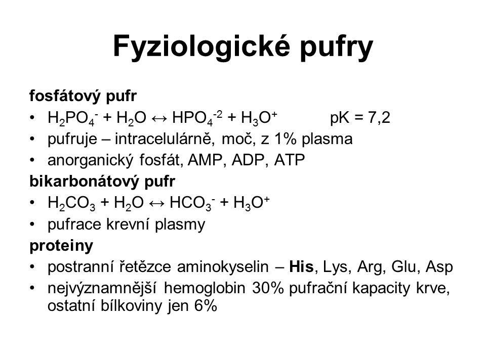 Fyziologické pufry fosfátový pufr