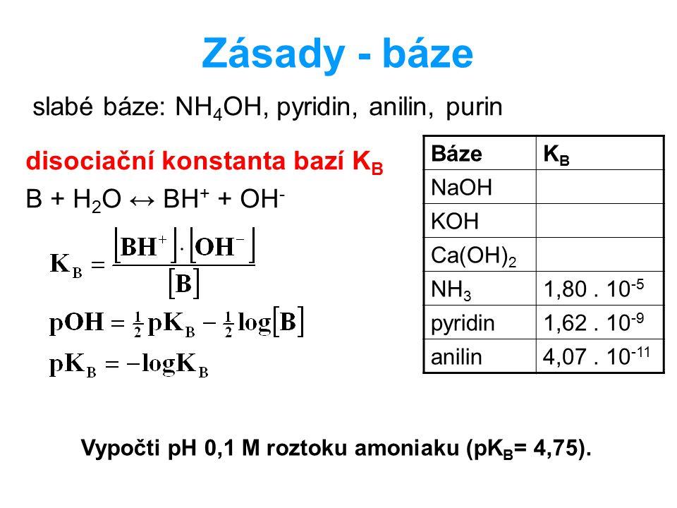 Zásady - báze slabé báze: NH4OH, pyridin, anilin, purin