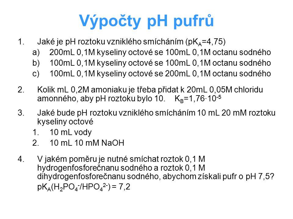 Výpočty pH pufrů Jaké je pH roztoku vzniklého smícháním (pKA=4,75)