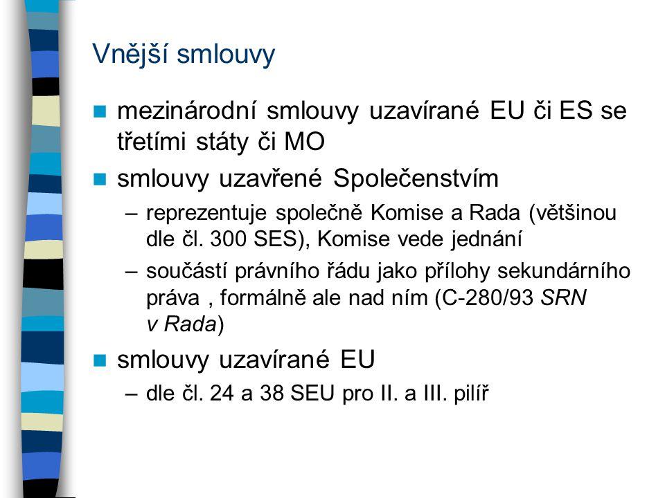 Vnější smlouvy mezinárodní smlouvy uzavírané EU či ES se třetími státy či MO. smlouvy uzavřené Společenstvím.