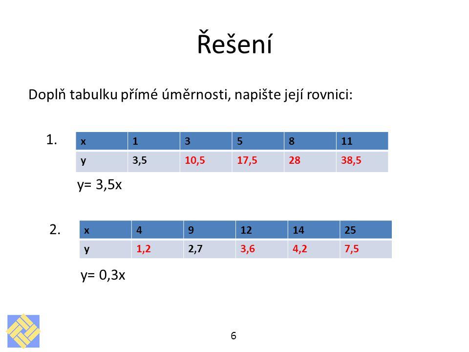 Řešení Doplň tabulku přímé úměrnosti, napište její rovnici: 1. y= 3,5x