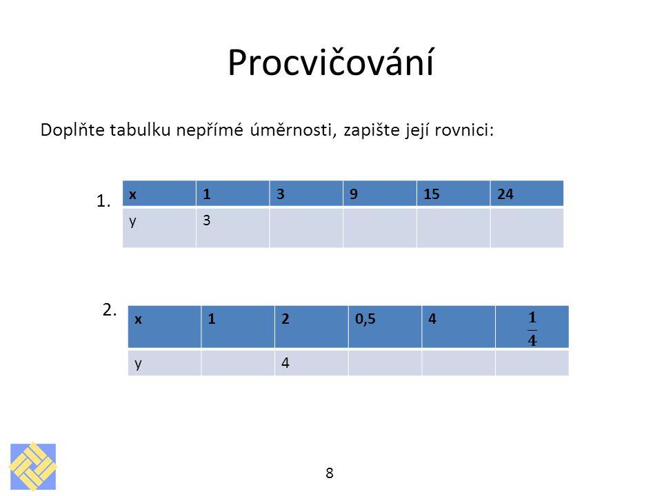 Procvičování Doplňte tabulku nepřímé úměrnosti, zapište její rovnici: 1. 2. x. 1. 3. 9. 15. 24.