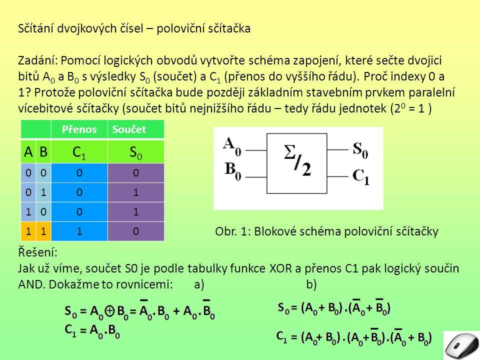 A B C1 S0 Sčítání dvojkových čísel – poloviční sčítačka