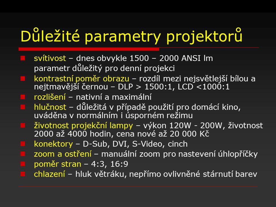 Důležité parametry projektorů