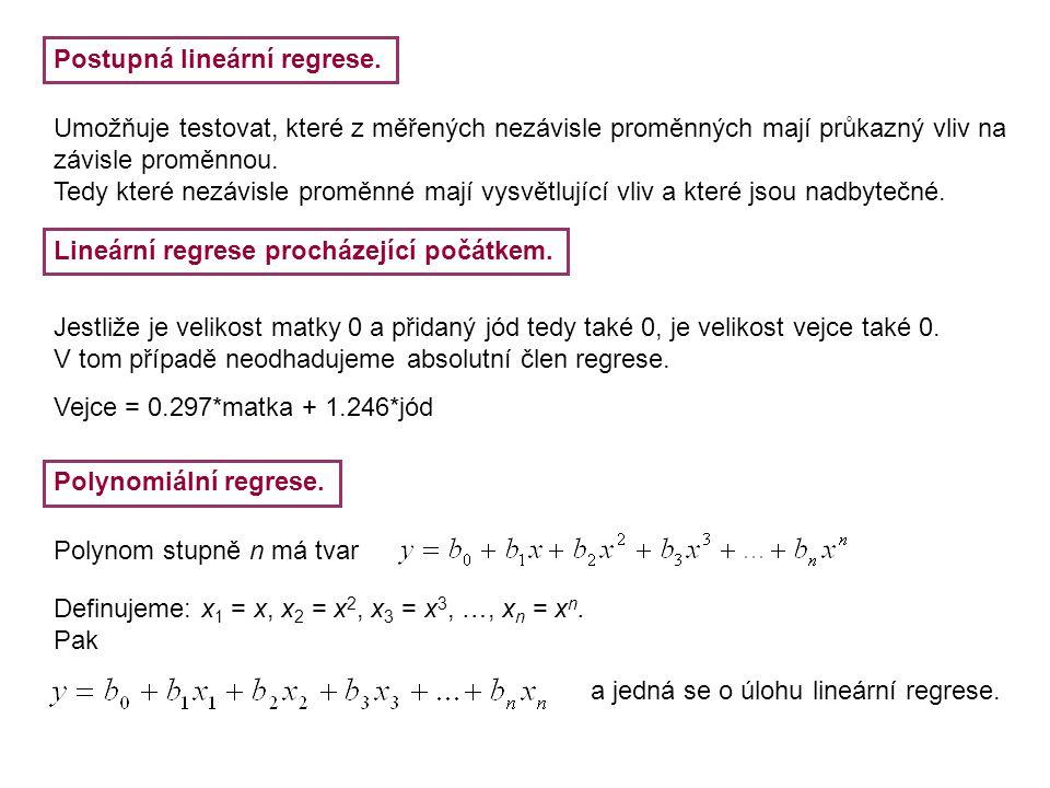 Postupná lineární regrese.