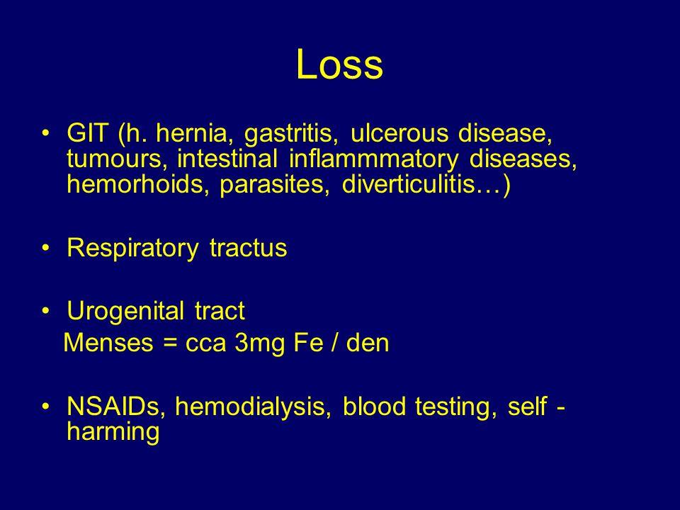 Loss GIT (h. hernia, gastritis, ulcerous disease, tumours, intestinal inflammmatory diseases, hemorhoids, parasites, diverticulitis…)