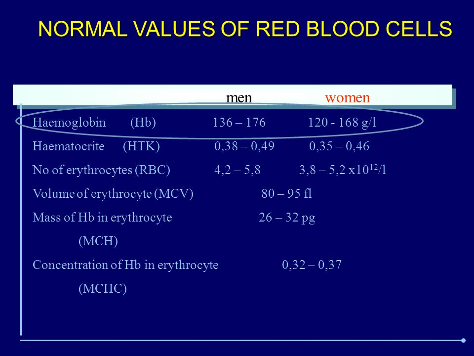 NORMAL VALUES OF RED BLOOD CELLS