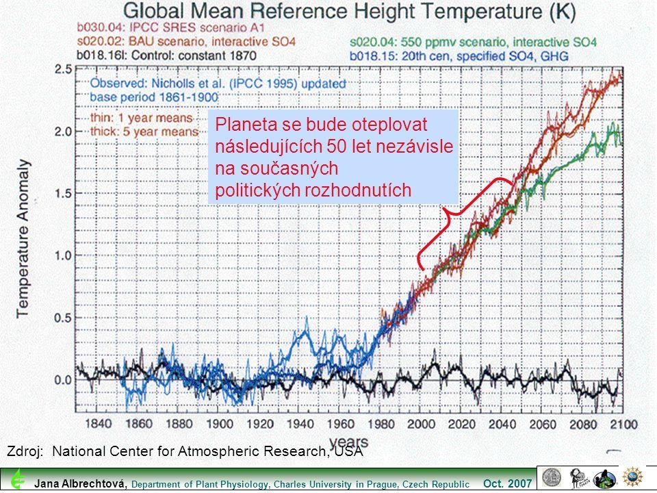 Planeta se bude oteplovat následujících 50 let nezávisle na současných