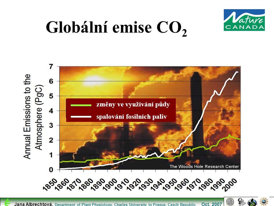 Globální emise CO2 změny ve využívání půdy spalování fosilních paliv