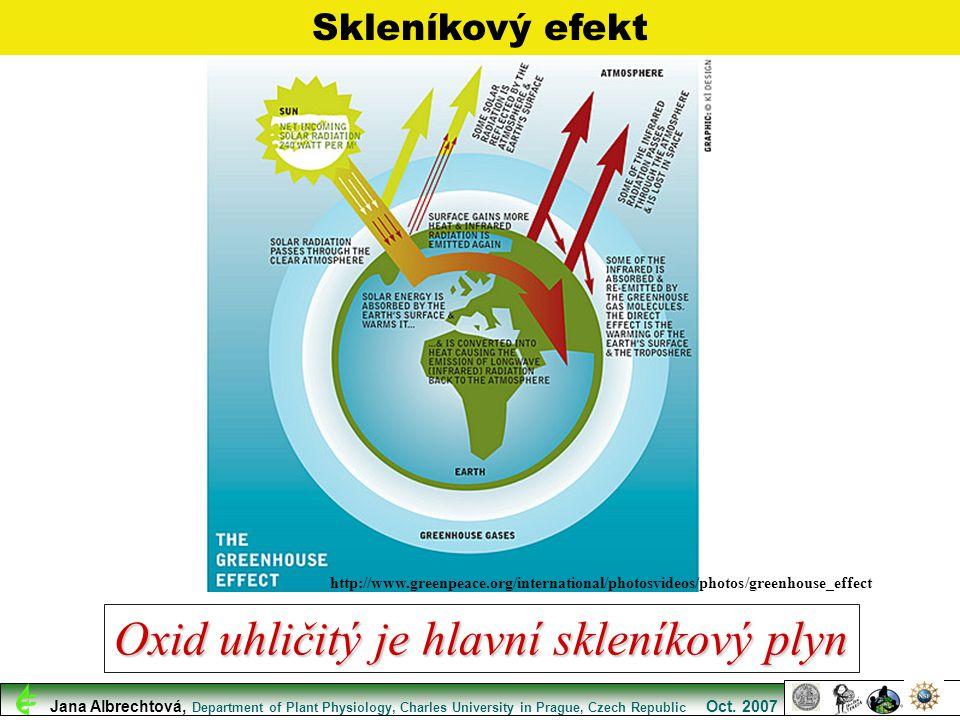 Oxid uhličitý je hlavní skleníkový plyn