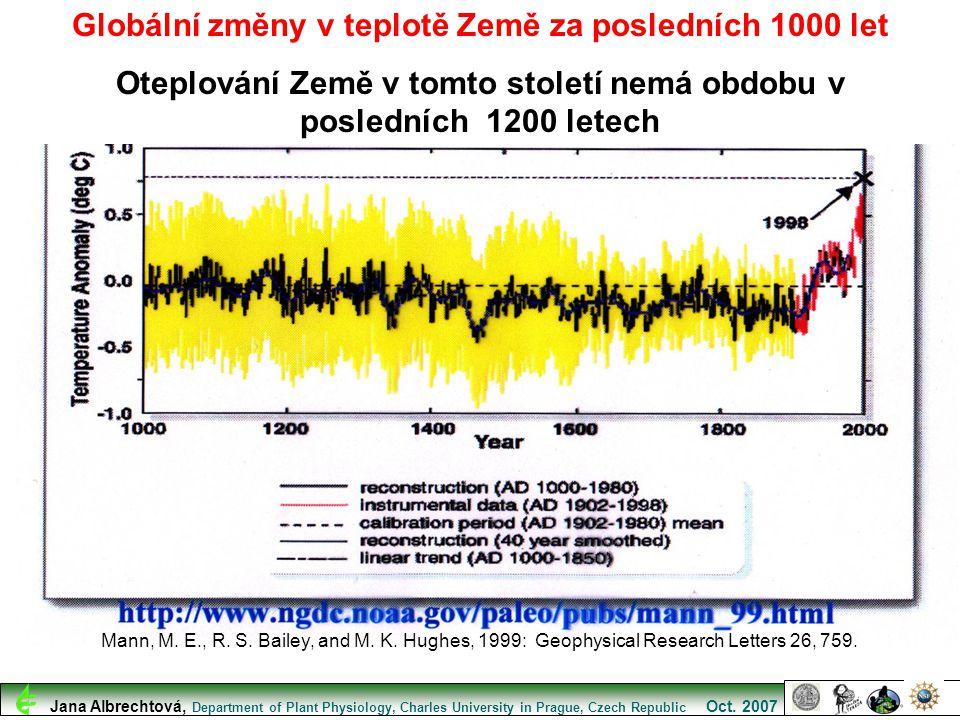 Globální změny v teplotě Země za posledních 1000 let
