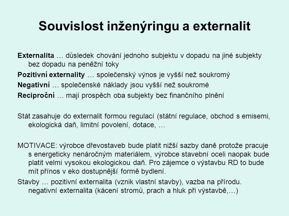 Souvislost inženýringu a externalit