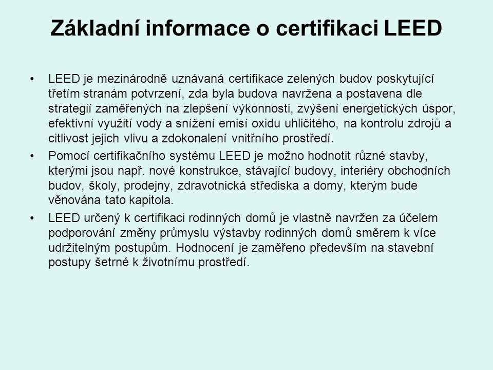 Základní informace o certifikaci LEED