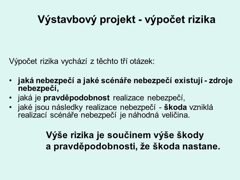 Výstavbový projekt - výpočet rizika