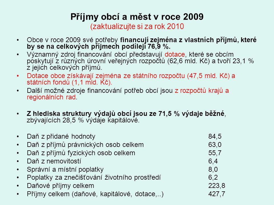 Příjmy obcí a měst v roce 2009 (zaktualizujte si za rok 2010