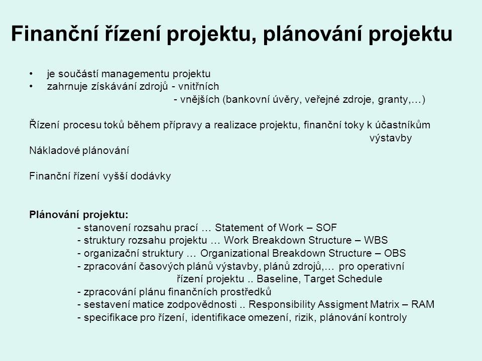 Finanční řízení projektu, plánování projektu