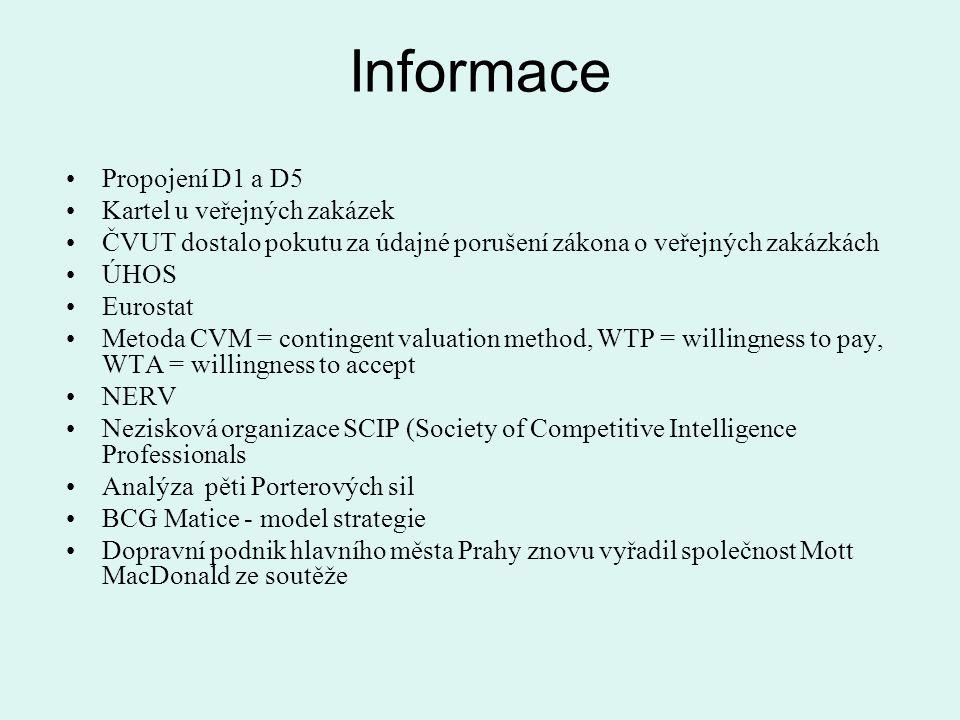 Informace Propojení D1 a D5 Kartel u veřejných zakázek