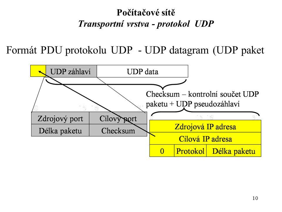 Počítačové sítě Transportní vrstva - protokol UDP