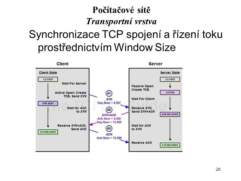 Počítačové sítě Transportní vrstva