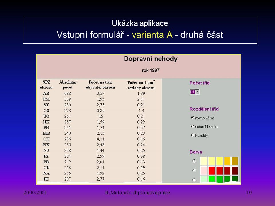 Ukázka aplikace Vstupní formulář - varianta A - druhá část