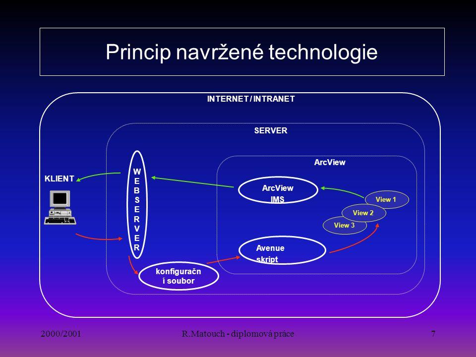 Princip navržené technologie