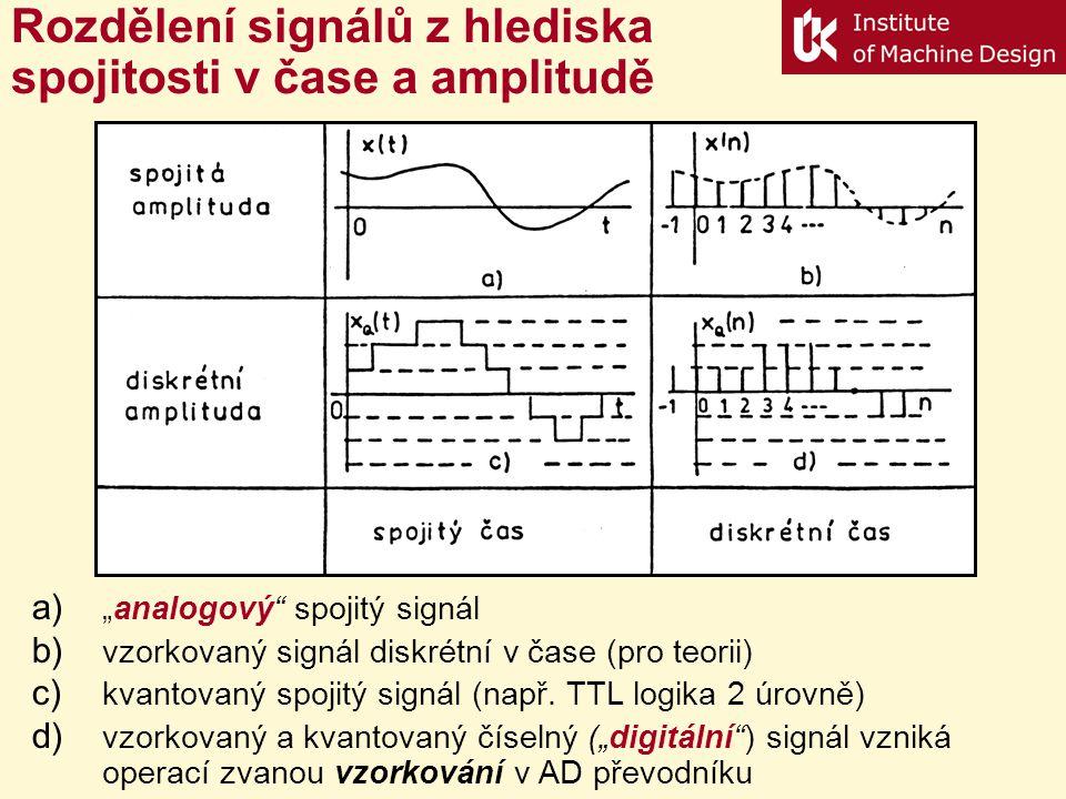Rozdělení signálů z hlediska spojitosti v čase a amplitudě