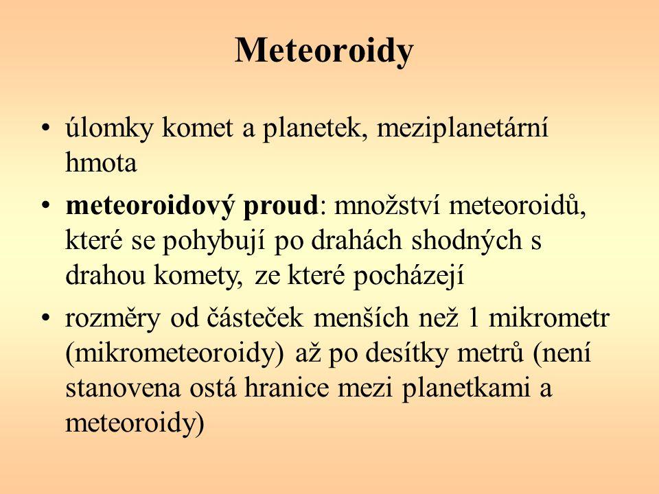 Meteoroidy úlomky komet a planetek, meziplanetární hmota