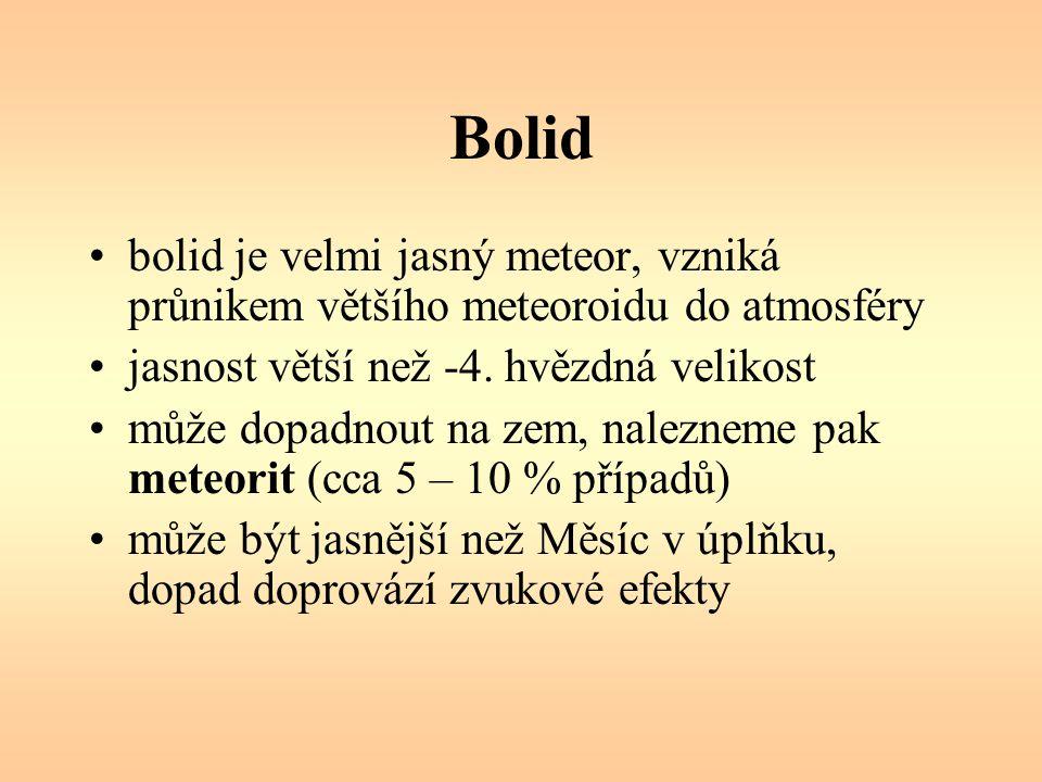 Bolid bolid je velmi jasný meteor, vzniká průnikem většího meteoroidu do atmosféry. jasnost větší než -4. hvězdná velikost.