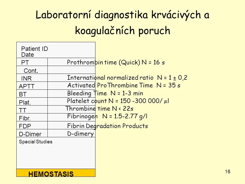 Laboratorní diagnostika krvácivých a koagulačních poruch