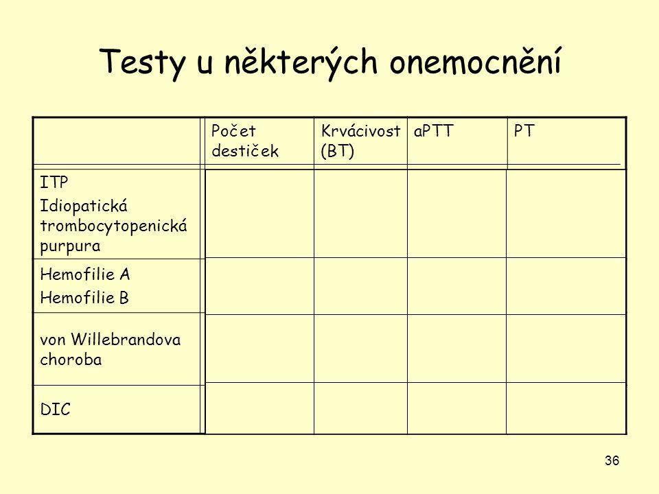 Testy u některých onemocnění