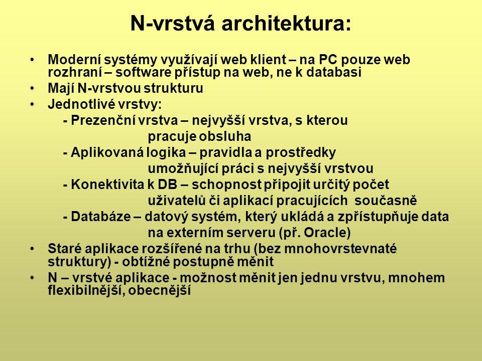 N-vrstvá architektura: