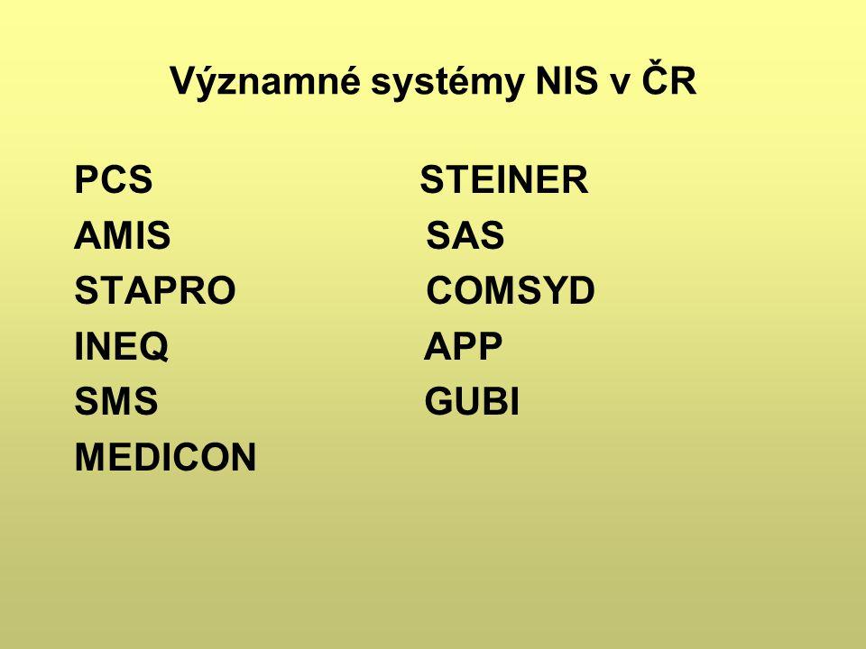 Významné systémy NIS v ČR