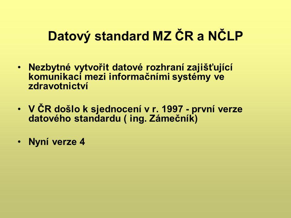 Datový standard MZ ČR a NČLP