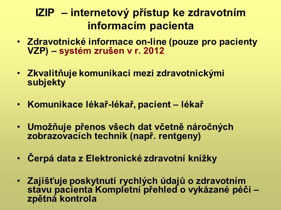 IZIP – internetový přístup ke zdravotním informacím pacienta